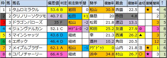 f:id:onix-oniku:20180810202712p:plain