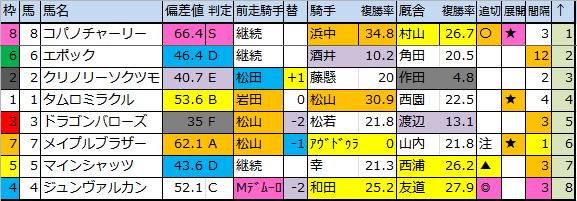 f:id:onix-oniku:20180810202851p:plain