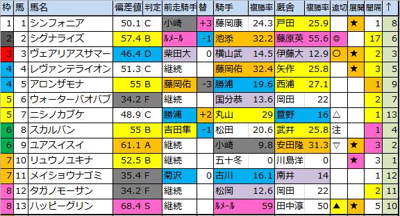f:id:onix-oniku:20180810202929p:plain