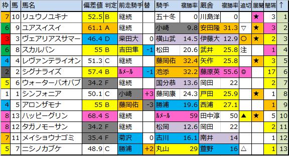 f:id:onix-oniku:20180810203117p:plain