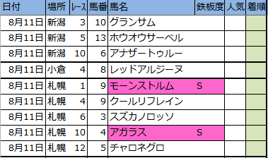 f:id:onix-oniku:20180810211258p:plain