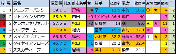 f:id:onix-oniku:20180811181324p:plain