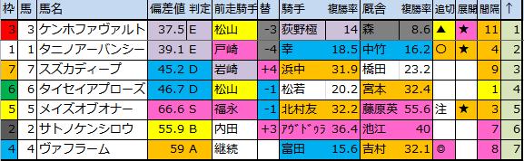 f:id:onix-oniku:20180811181933p:plain