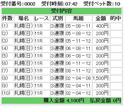 f:id:onix-oniku:20180812074435p:plain