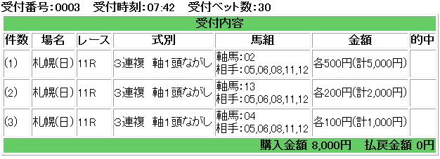 f:id:onix-oniku:20180812074533p:plain