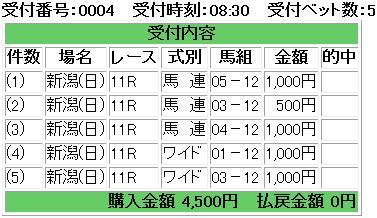 f:id:onix-oniku:20180812083208p:plain