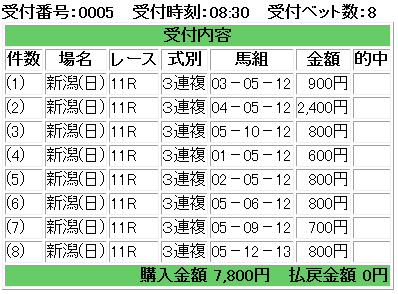 f:id:onix-oniku:20180812083246p:plain
