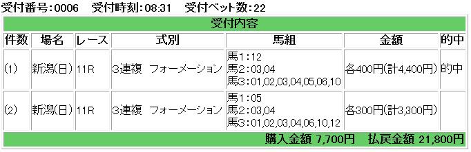 f:id:onix-oniku:20180812172726p:plain
