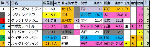 f:id:onix-oniku:20180817191711p:plain