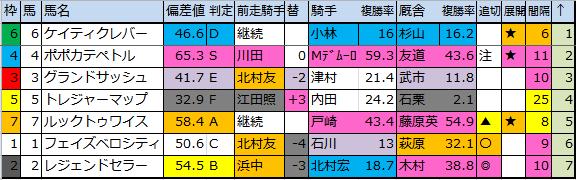 f:id:onix-oniku:20180817191851p:plain