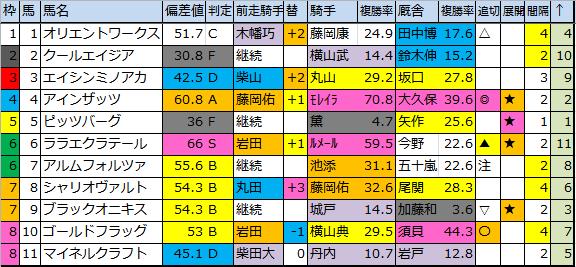 f:id:onix-oniku:20180817192246p:plain