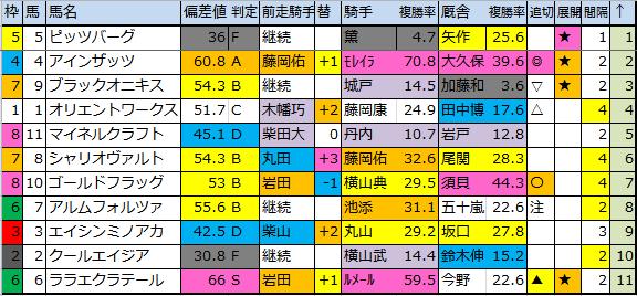 f:id:onix-oniku:20180817192425p:plain