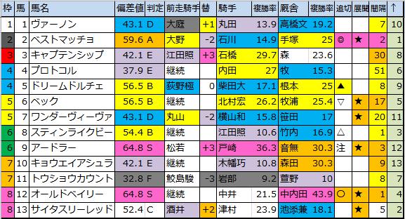 f:id:onix-oniku:20180818181605p:plain