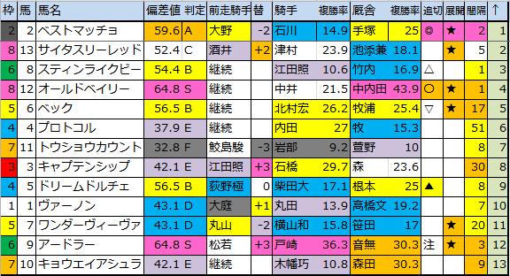 f:id:onix-oniku:20180818181943p:plain