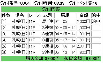 f:id:onix-oniku:20180819175532p:plain
