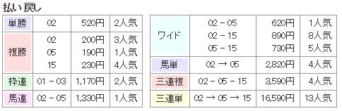 f:id:onix-oniku:20180821165507p:plain