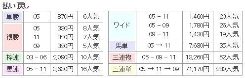 f:id:onix-oniku:20180821170851p:plain