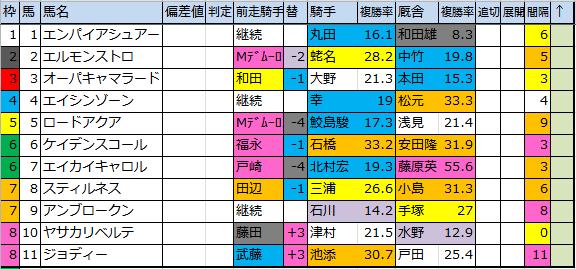 f:id:onix-oniku:20180824102545p:plain