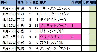f:id:onix-oniku:20180824193500p:plain