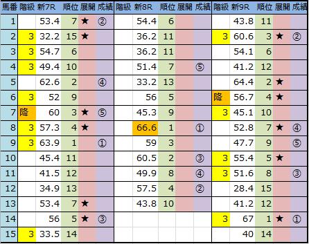 f:id:onix-oniku:20180825144543p:plain