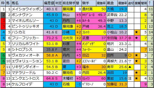 f:id:onix-oniku:20180825185428p:plain