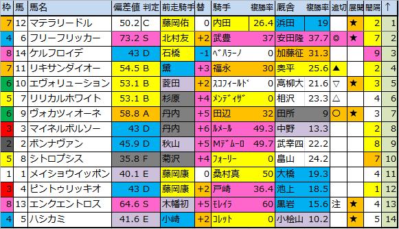 f:id:onix-oniku:20180825185622p:plain