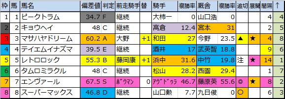 f:id:onix-oniku:20180825190153p:plain