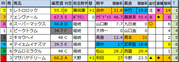 f:id:onix-oniku:20180825190344p:plain