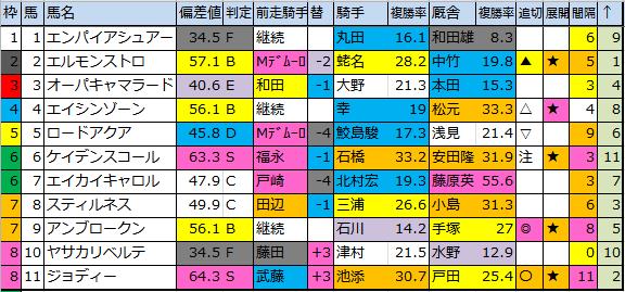 f:id:onix-oniku:20180825194958p:plain