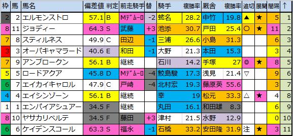 f:id:onix-oniku:20180825195057p:plain