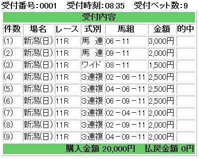 f:id:onix-oniku:20180826083624p:plain
