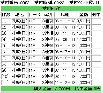 f:id:onix-oniku:20180826092512p:plain
