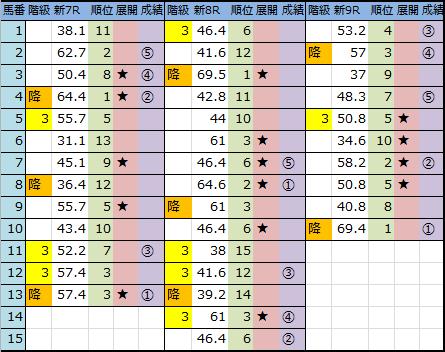 f:id:onix-oniku:20180826144506p:plain