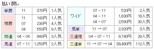 f:id:onix-oniku:20180828172025p:plain