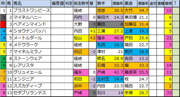 f:id:onix-oniku:20180831104934p:plain