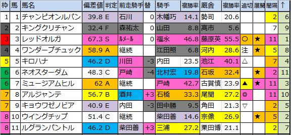 f:id:onix-oniku:20180831171211p:plain