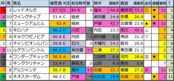 f:id:onix-oniku:20180831171350p:plain