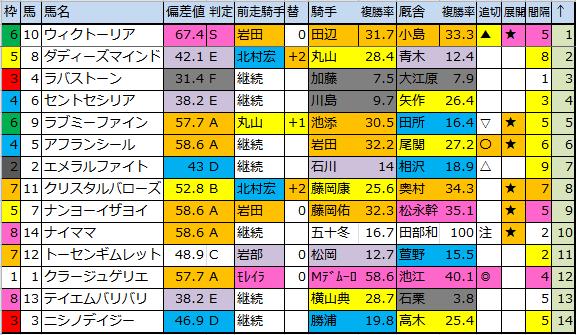 f:id:onix-oniku:20180831173905p:plain