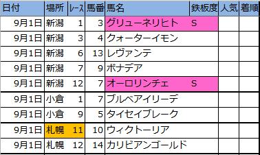 f:id:onix-oniku:20180831182635p:plain