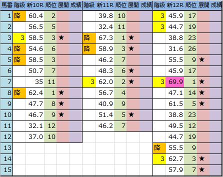 f:id:onix-oniku:20180831182832p:plain