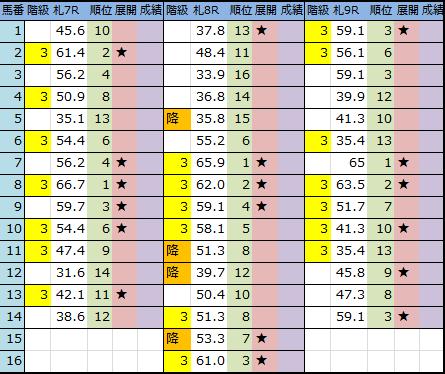 f:id:onix-oniku:20180831183012p:plain