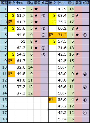 f:id:onix-oniku:20180901144301p:plain