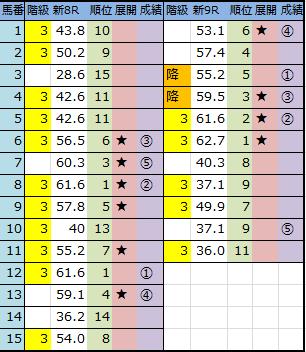 f:id:onix-oniku:20180901144549p:plain