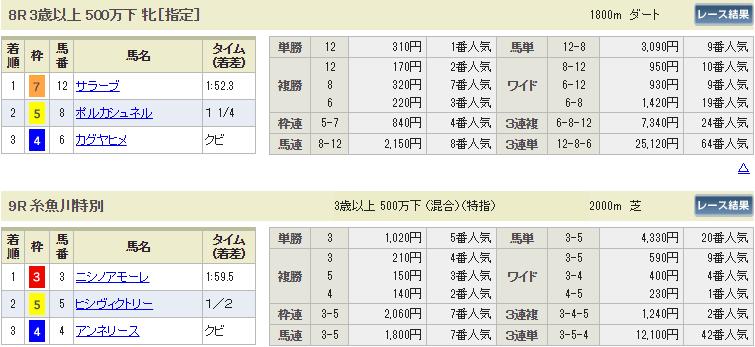 f:id:onix-oniku:20180901144706p:plain