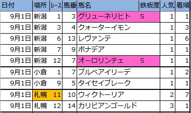 f:id:onix-oniku:20180901163822p:plain