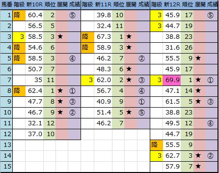 f:id:onix-oniku:20180901164009p:plain