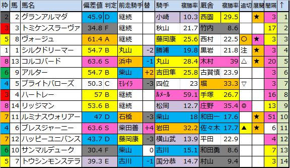 f:id:onix-oniku:20180901182136p:plain