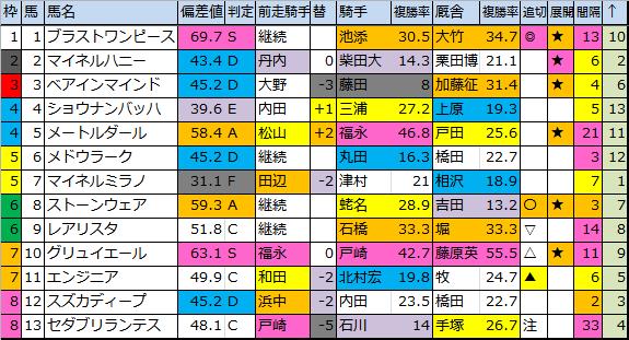 f:id:onix-oniku:20180901184636p:plain
