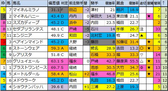 f:id:onix-oniku:20180901185114p:plain