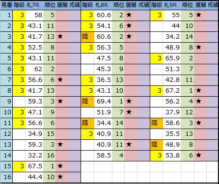 f:id:onix-oniku:20180901193747p:plain